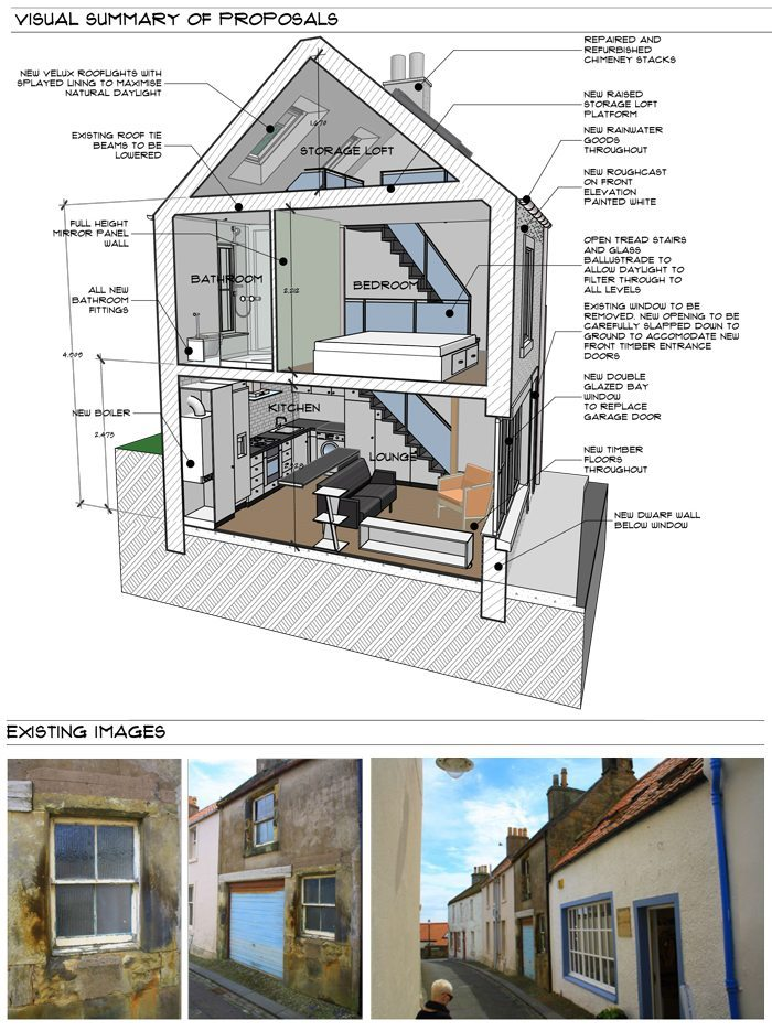 Stable Conversion © Fife Architects